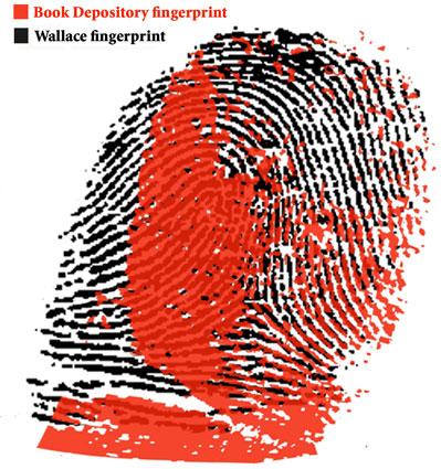 Mac Wallace Fingerprint