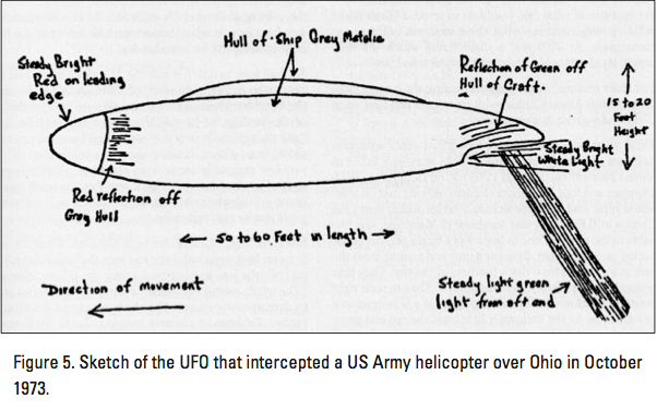 coyne-helicopter-ufo-incident-sketch