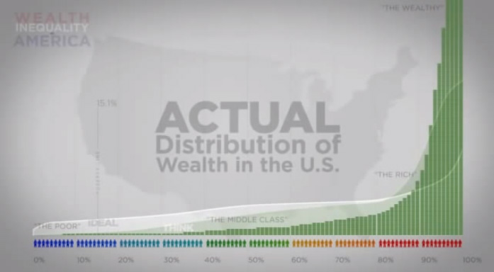actual-wealth