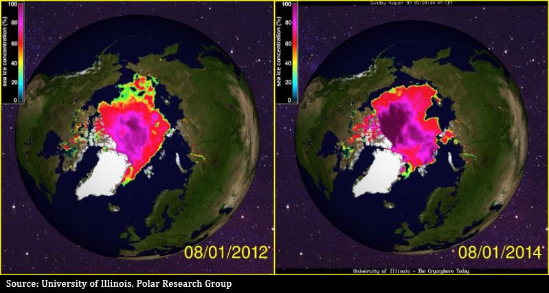 arctic-ice-2012-2014